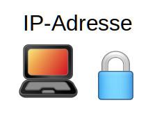 Details | hilfedatenschutz/ds-ips.jpg